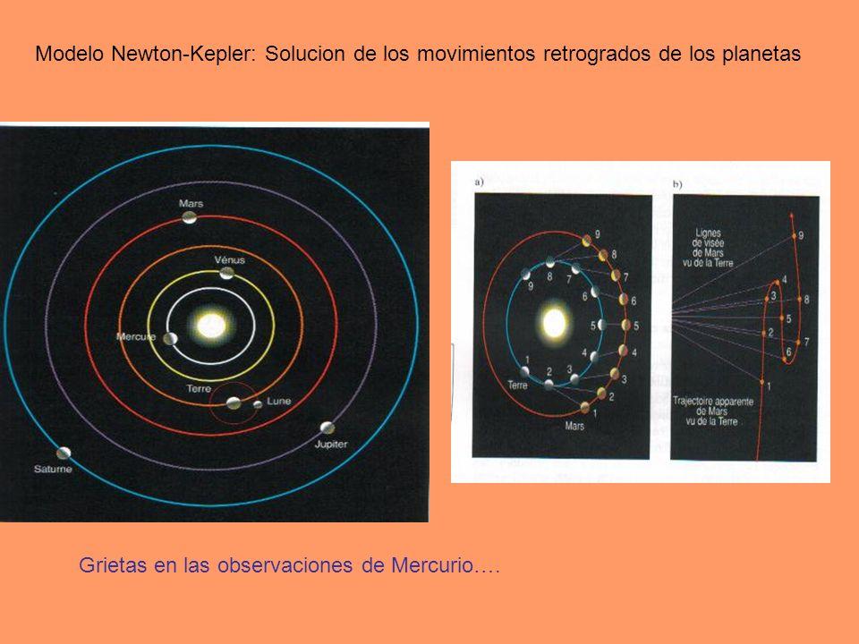 Modelo Newton-Kepler: Solucion de los movimientos retrogrados de los planetas