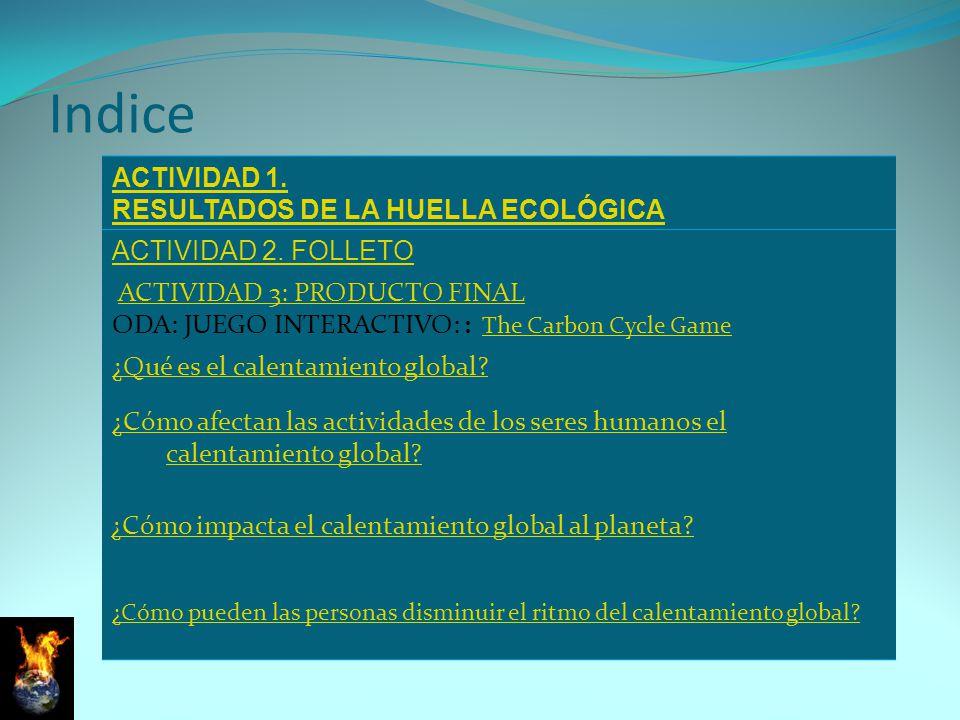 Indice ACTIVIDAD 1. RESULTADOS DE LA HUELLA ECOLÓGICA