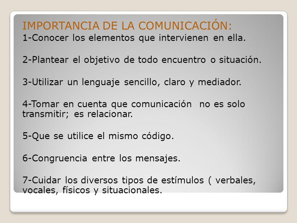 IMPORTANCIA DE LA COMUNICACIÓN: