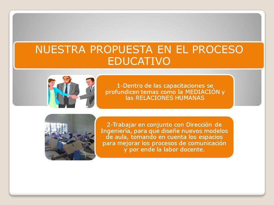 NUESTRA PROPUESTA EN EL PROCESO EDUCATIVO
