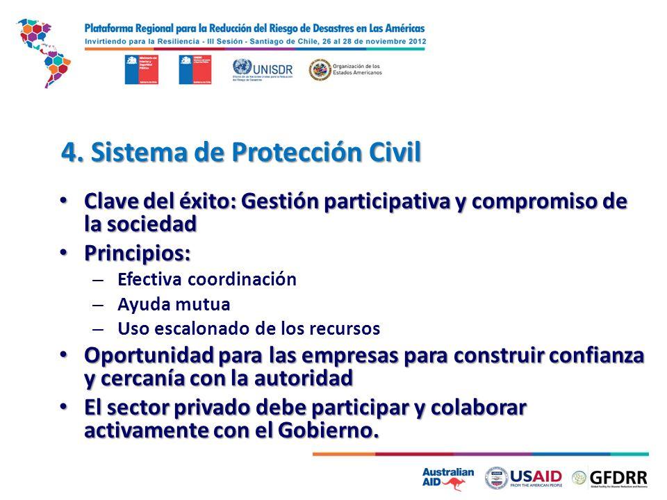 4. Sistema de Protección Civil