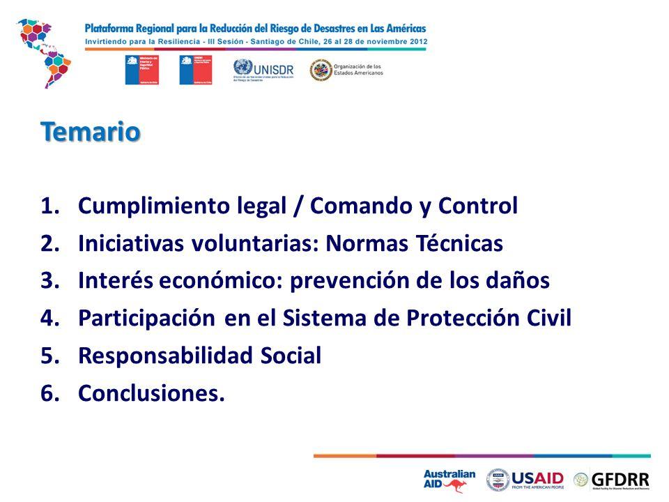 Temario Cumplimiento legal / Comando y Control
