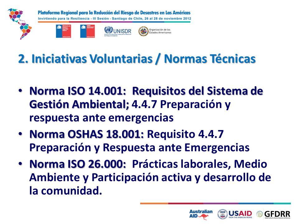 2. Iniciativas Voluntarias / Normas Técnicas