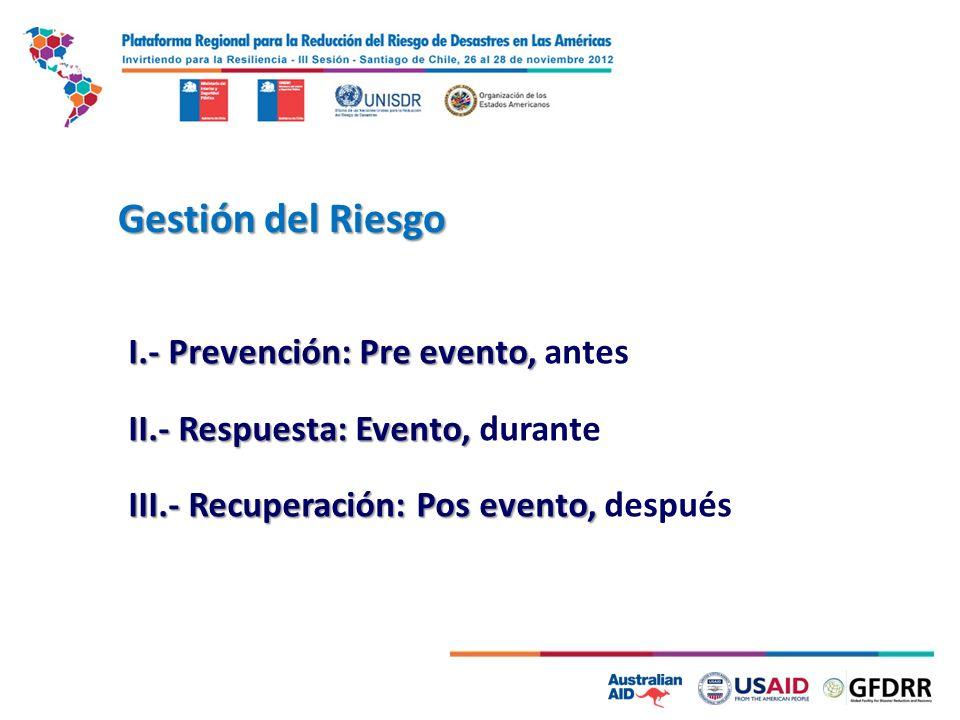 Gestión del Riesgo I.- Prevención: Pre evento, antes II.- Respuesta: Evento, durante III.- Recuperación: Pos evento, después