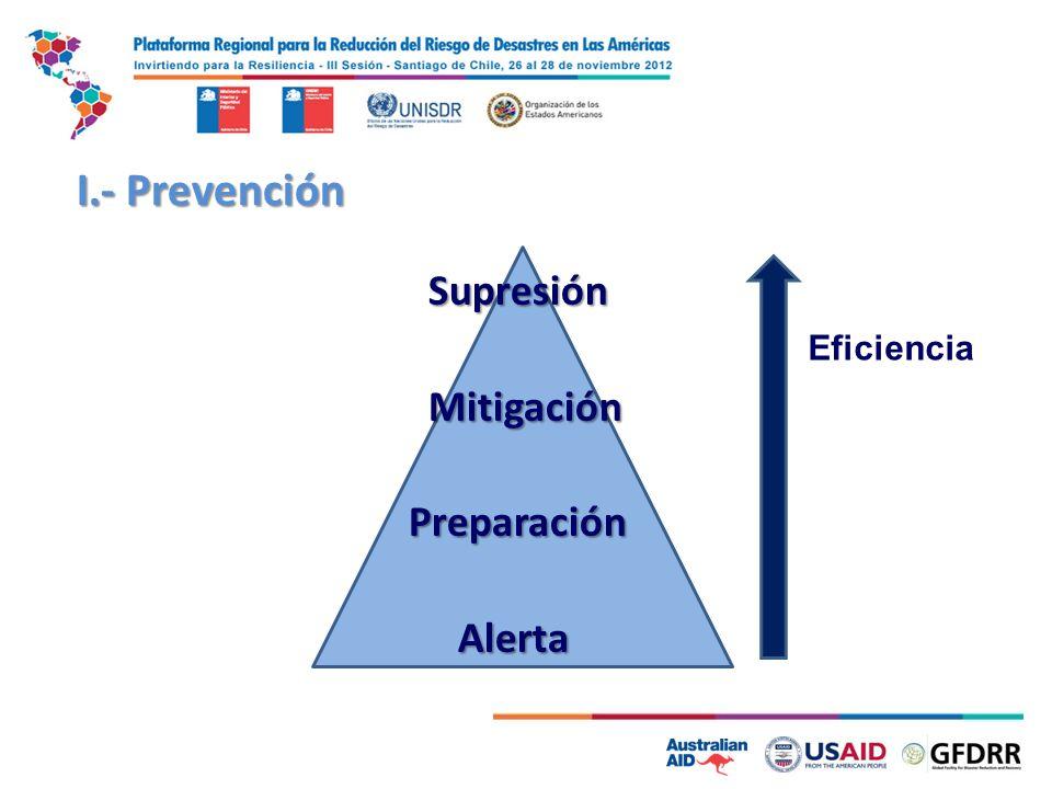 I.- Prevención Supresión Mitigación Preparación Alerta Eficiencia