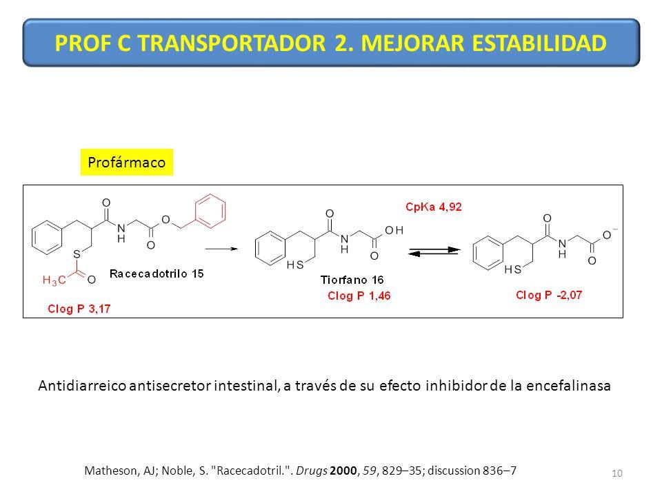 PROF C TRANSPORTADOR 2. MEJORAR ESTABILIDAD