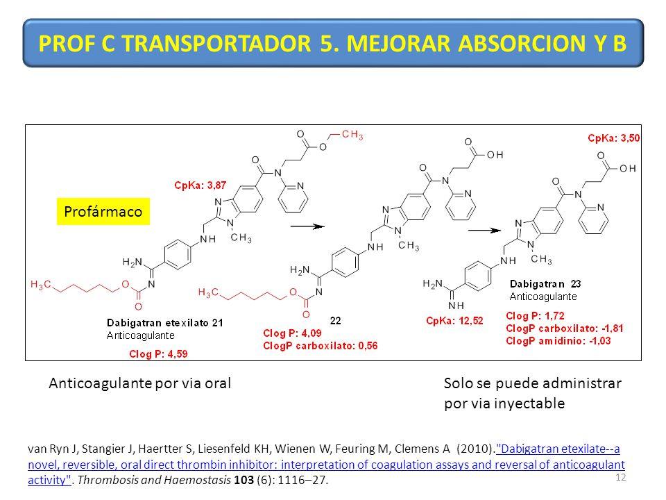 PROF C TRANSPORTADOR 5. MEJORAR ABSORCION Y B