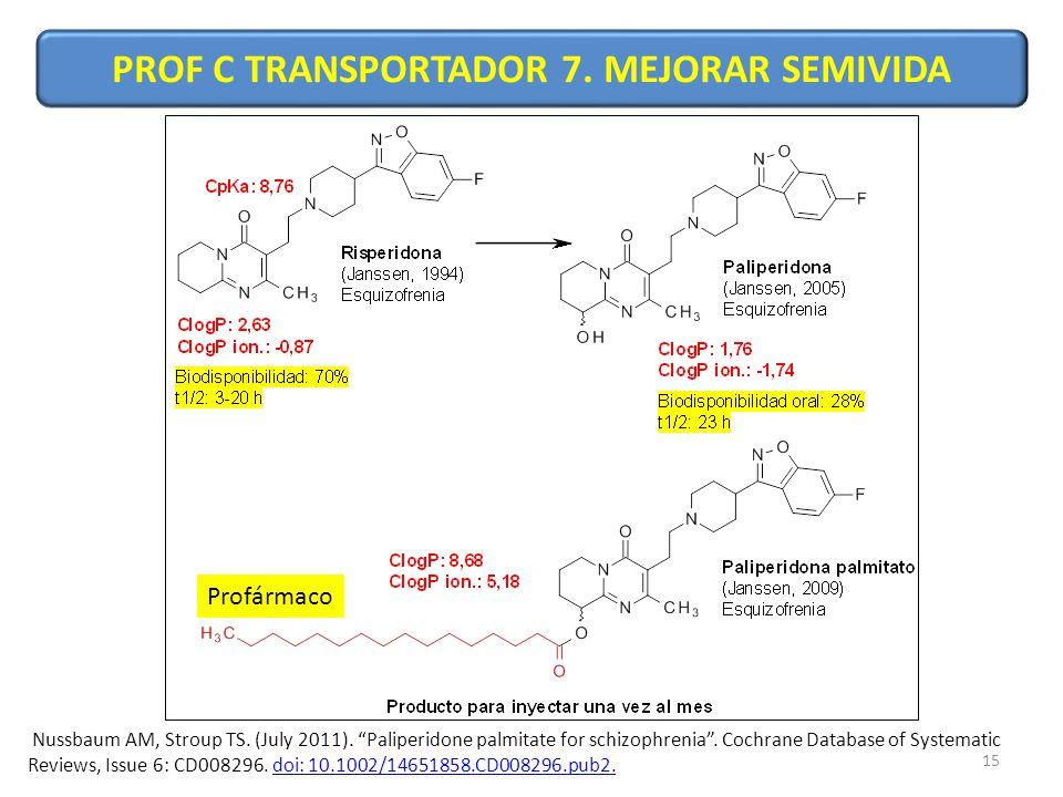 PROF C TRANSPORTADOR 7. MEJORAR SEMIVIDA
