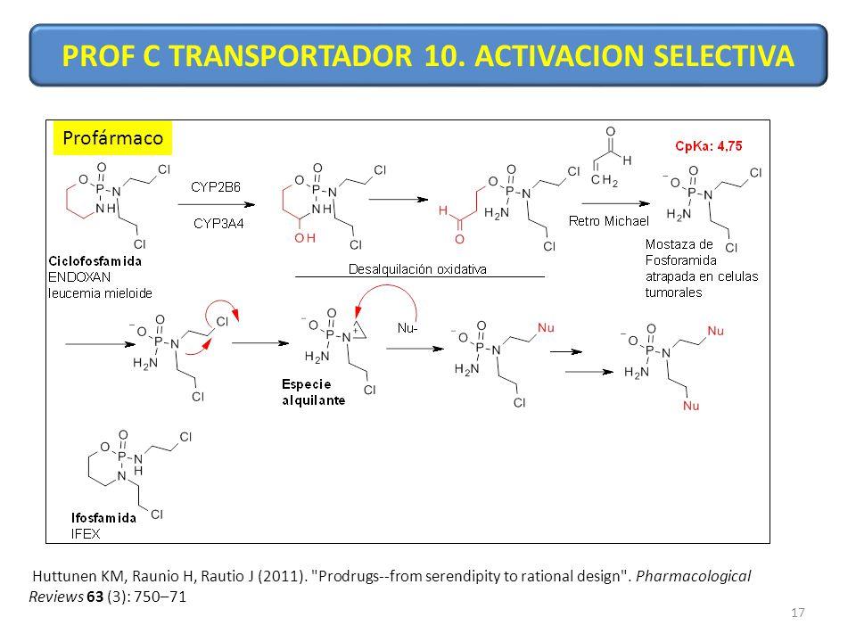 PROF C TRANSPORTADOR 10. ACTIVACION SELECTIVA