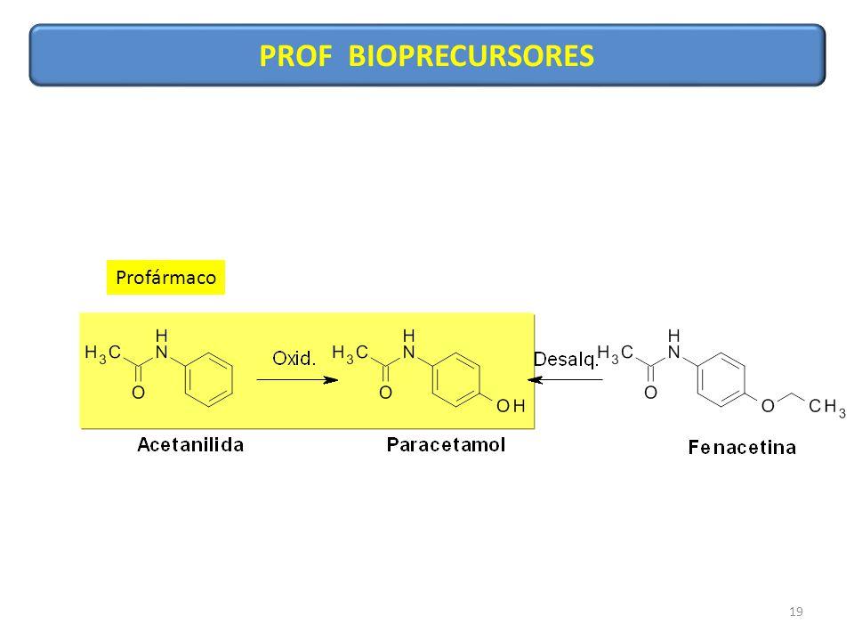 PROF BIOPRECURSORES Profármaco