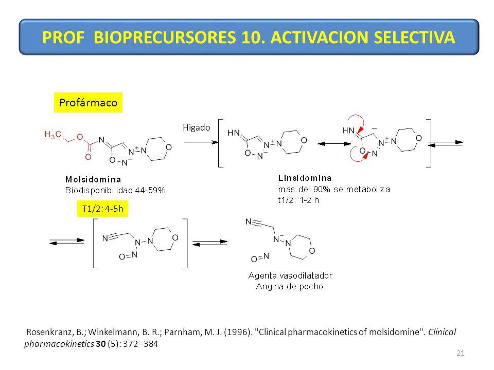 PROF BIOPRECURSORES 10. ACTIVACION SELECTIVA