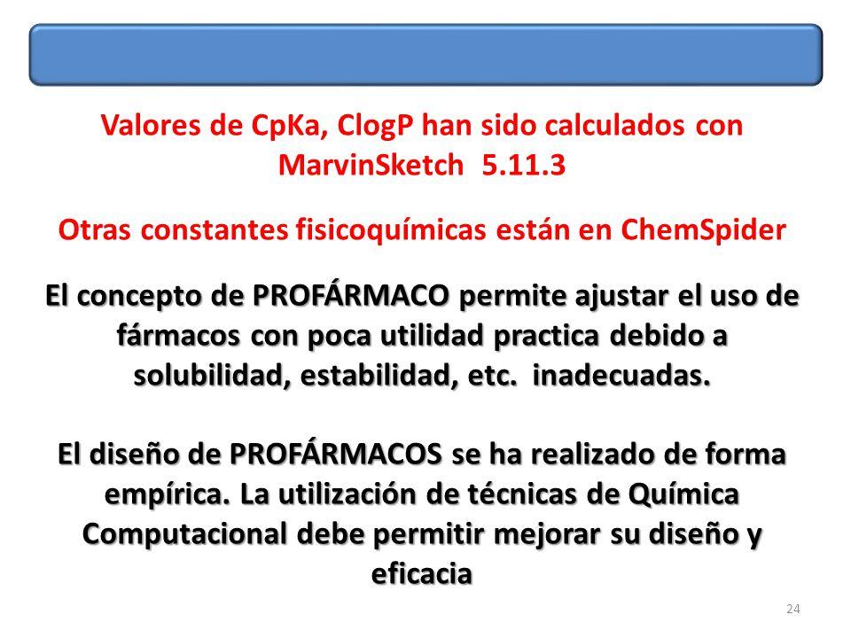 Valores de CpKa, ClogP han sido calculados con MarvinSketch 5.11.3