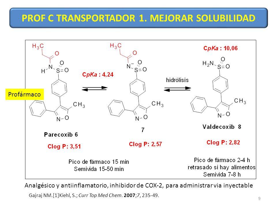 PROF C TRANSPORTADOR 1. MEJORAR SOLUBILIDAD