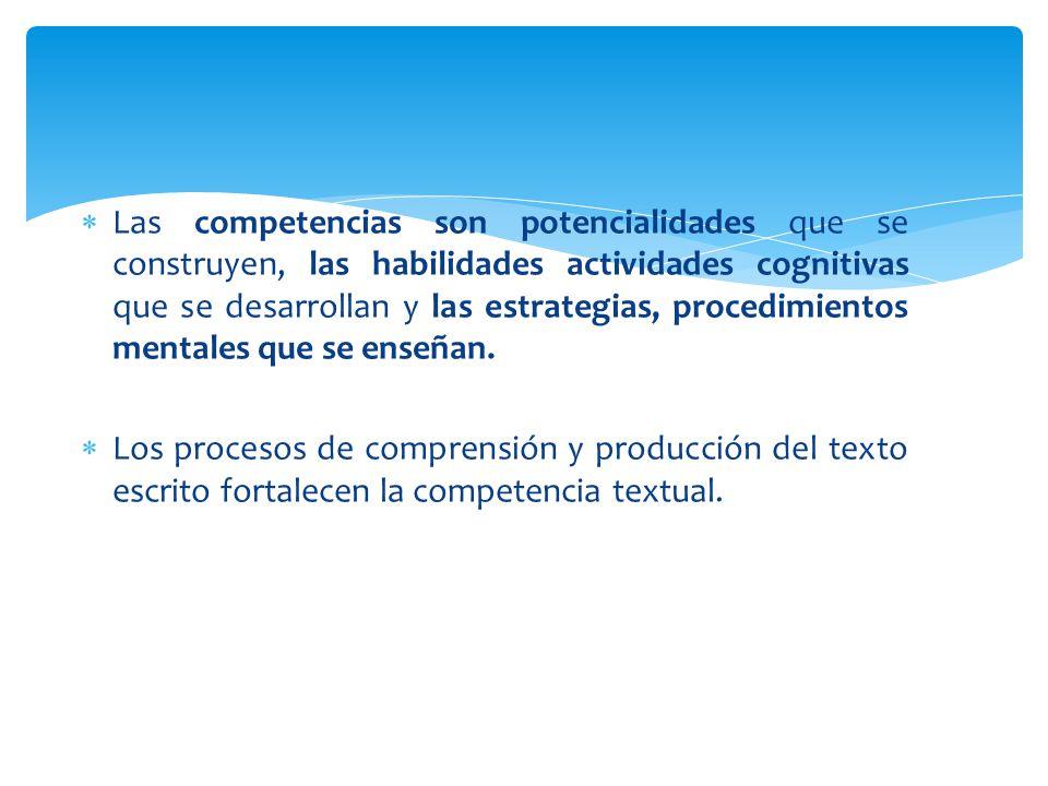 Las competencias son potencialidades que se construyen, las habilidades actividades cognitivas que se desarrollan y las estrategias, procedimientos mentales que se enseñan.