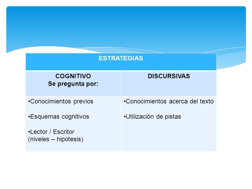 ESTRATEGIAS COGNITIVO. Se pregunta por: DISCURSIVAS. Conocimientos previos. Esquemas cognitivos.