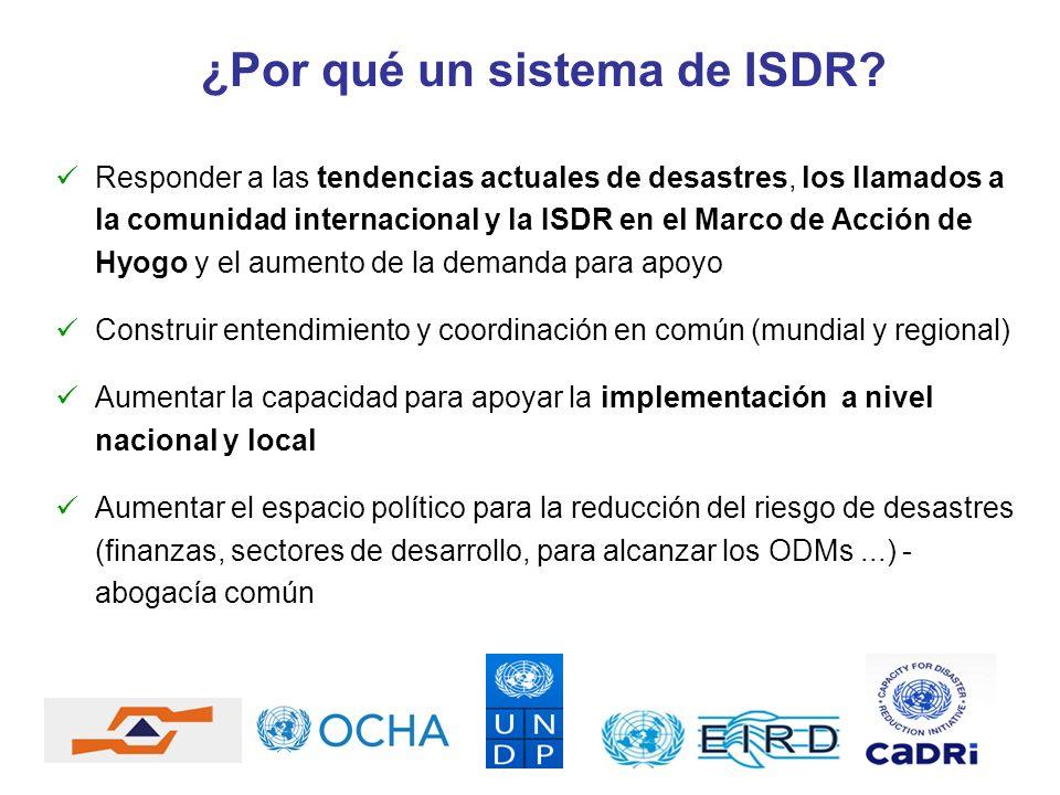 ¿Por qué un sistema de ISDR
