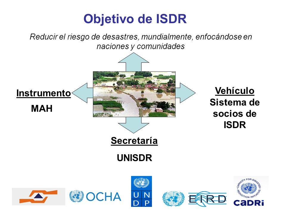 Sistema de socios de ISDR