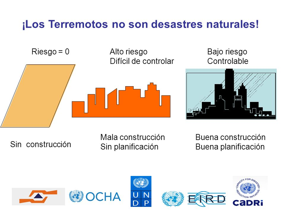 ¡Los Terremotos no son desastres naturales!
