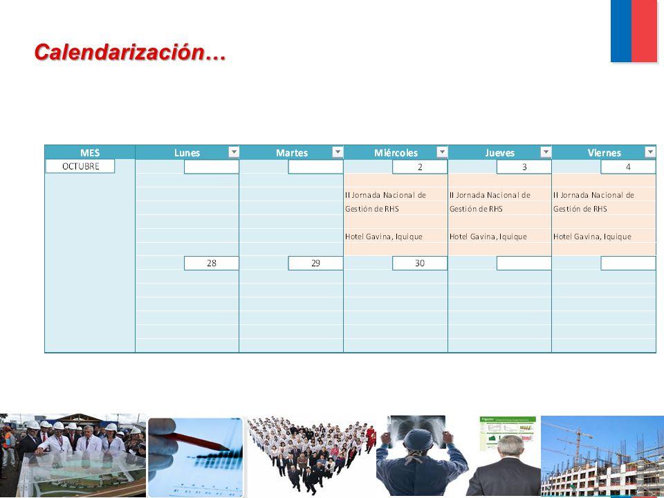 Calendarización…