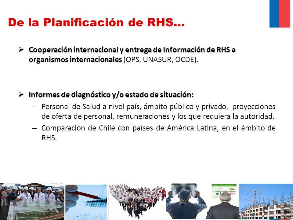 De la Planificación de RHS…
