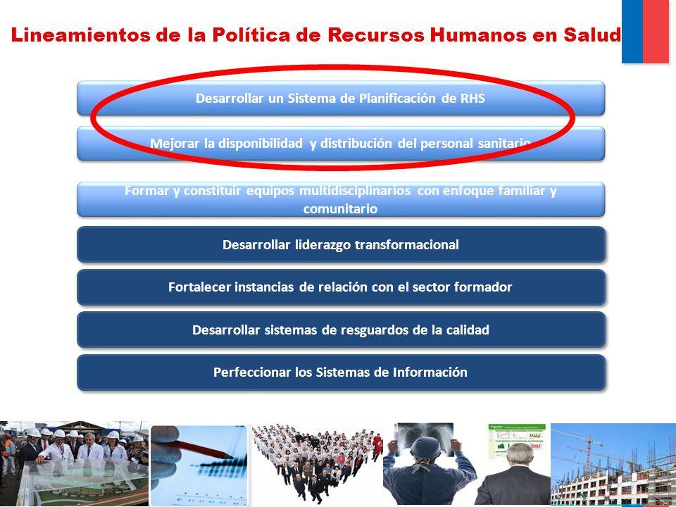 Lineamientos de la Política de Recursos Humanos en Salud