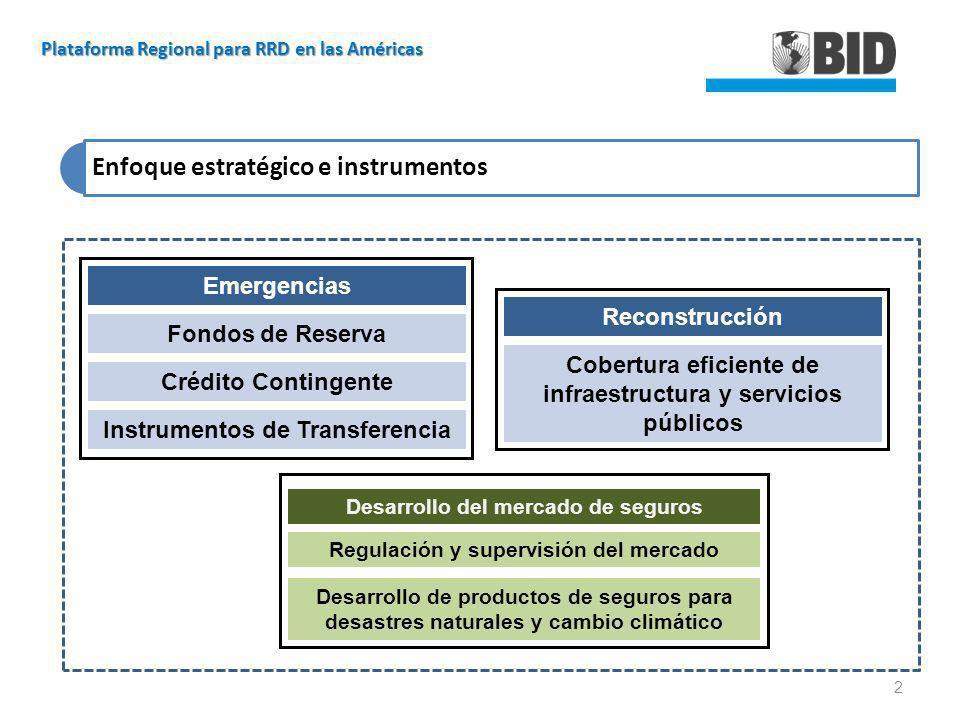 Enfoque estratégico e instrumentos