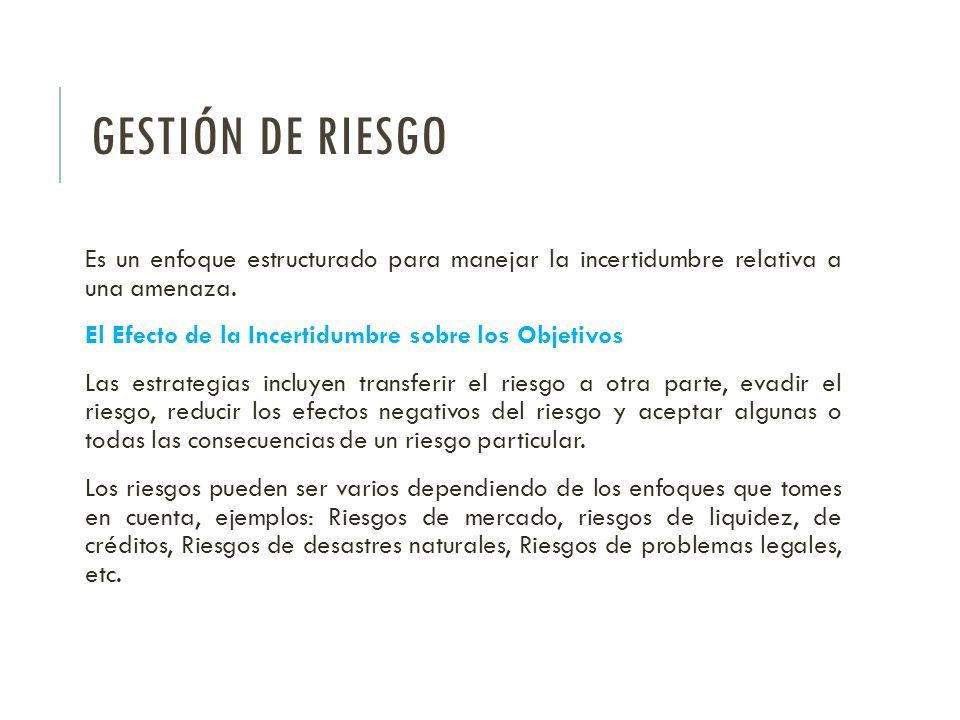 GESTIÓN DE RIESGO