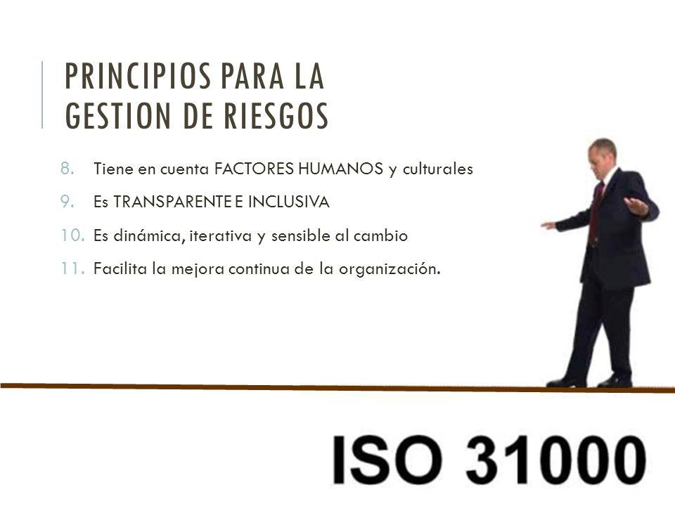 PRINCIPIOS PARA LA GESTION DE RIESGOS