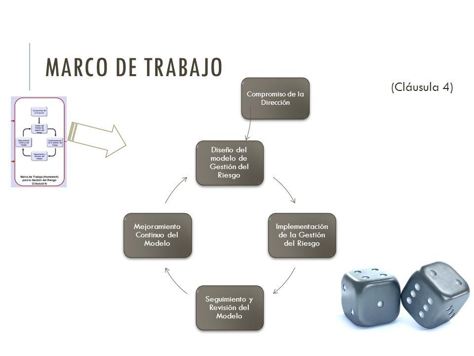 MARCO DE TRABAJO (Cláusula 4) Diseño del modelo de Gestión del Riesgo
