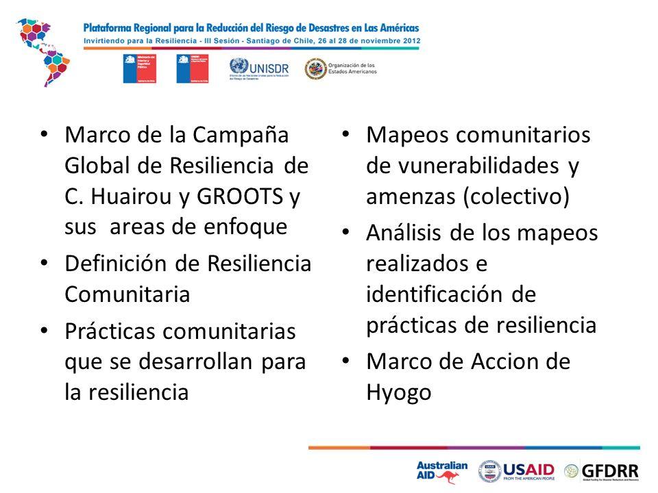 Marco de la Campaña Global de Resiliencia de C