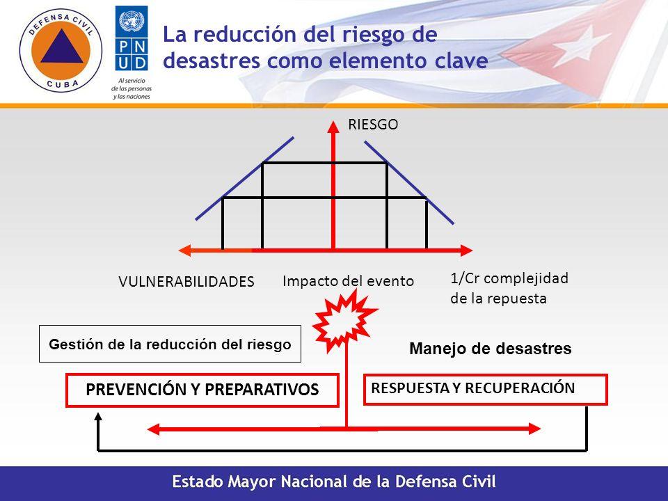 Gestión de la reducción del riesgo PREVENCIÓN Y PREPARATIVOS