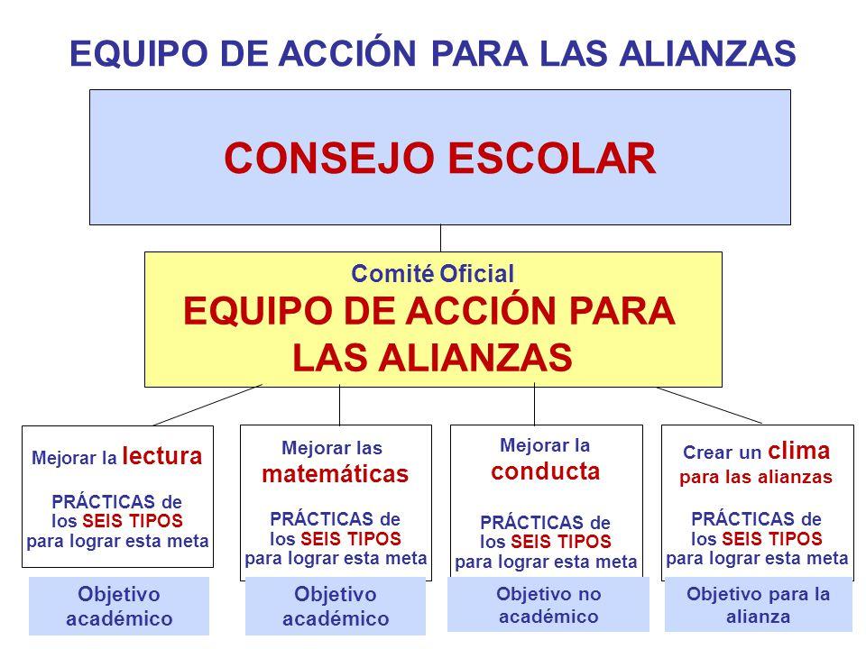 CONSEJO ESCOLAR EQUIPO DE ACCIÓN PARA LAS ALIANZAS