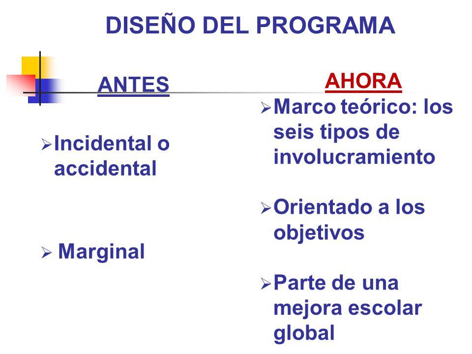 DISEÑO DEL PROGRAMA AHORA ANTES