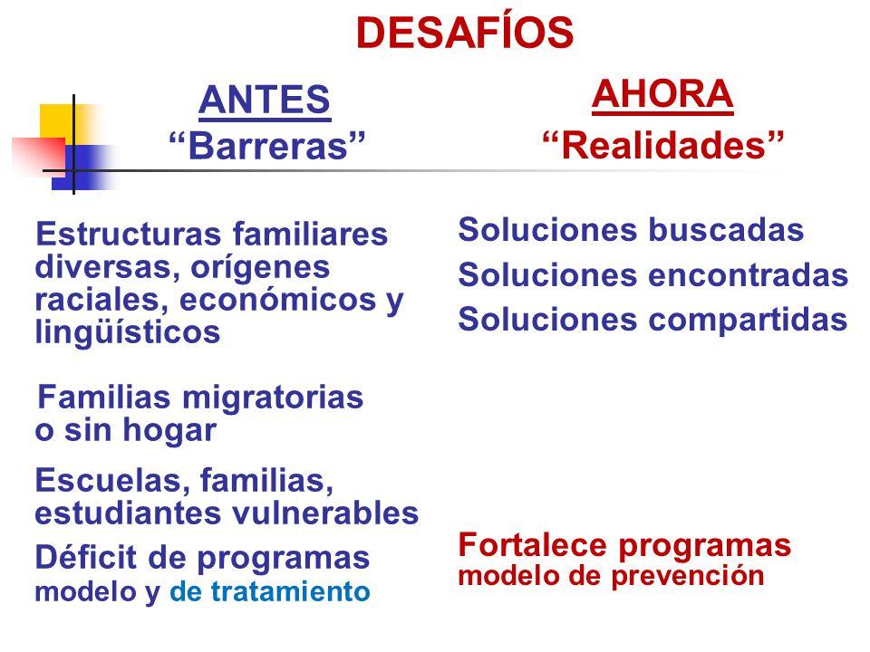 DESAFÍOS ANTES AHORA Realidades Barreras