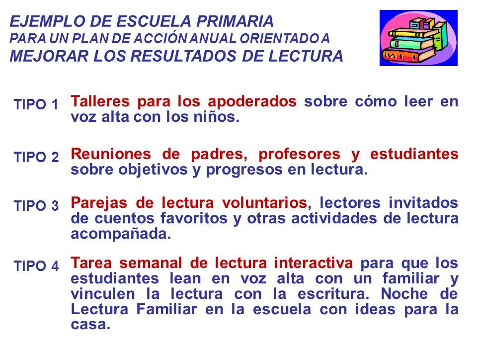 EJEMPLO DE ESCUELA PRIMARIA MEJORAR LOS RESULTADOS DE LECTURA