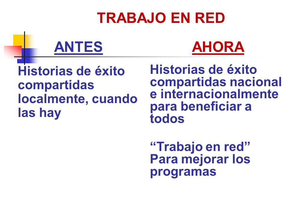 TRABAJO EN RED ANTES AHORA