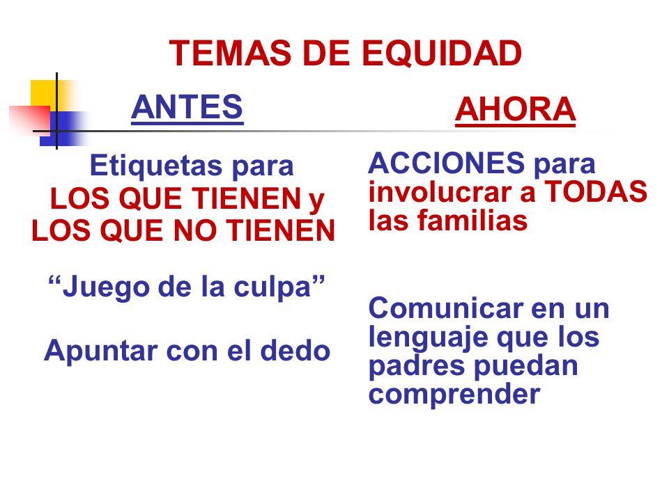 TEMAS DE EQUIDAD ANTES AHORA Etiquetas para ACCIONES para