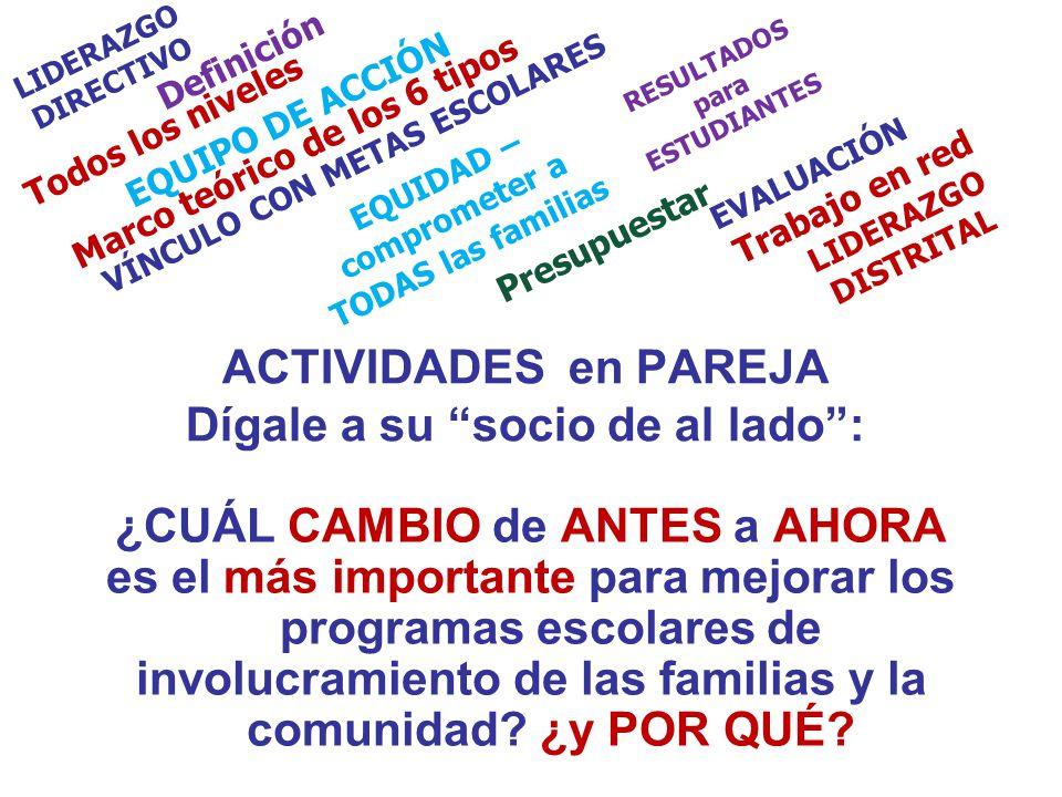 ACTIVIDADES en PAREJA Dígale a su socio de al lado :