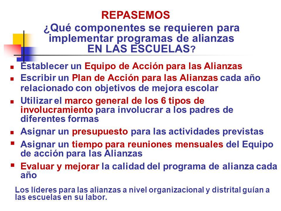 REPASEMOS ¿Qué componentes se requieren para implementar programas de alianzas EN LAS ESCUELAS Establecer un Equipo de Acción para las Alianzas.