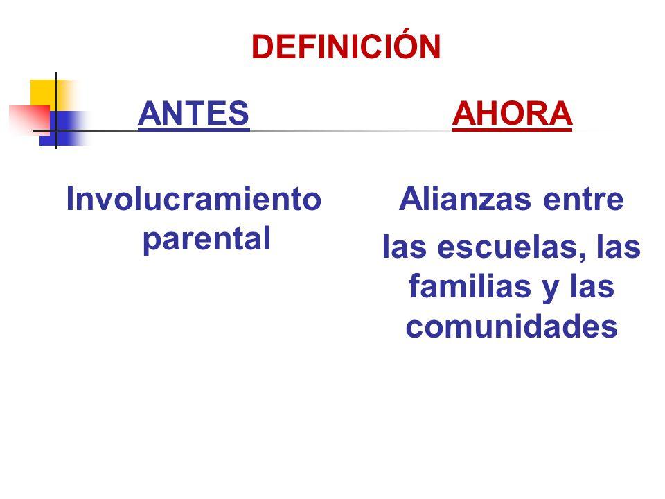 Involucramiento parental las escuelas, las familias y las comunidades