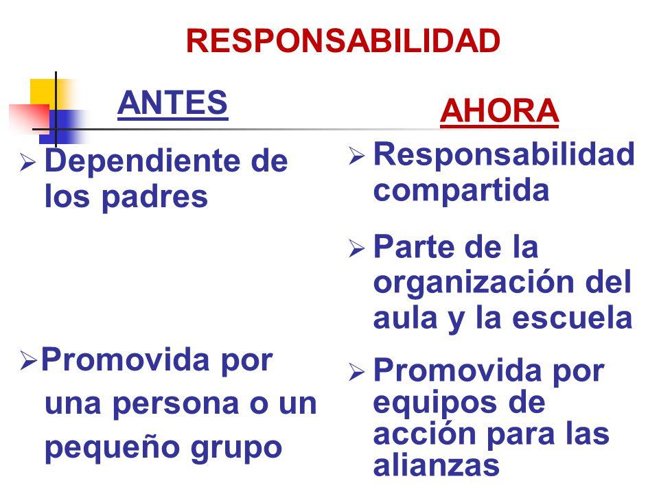 RESPONSABILIDAD ANTES. Dependiente de los padres. Promovida por. una persona o un. pequeño grupo.