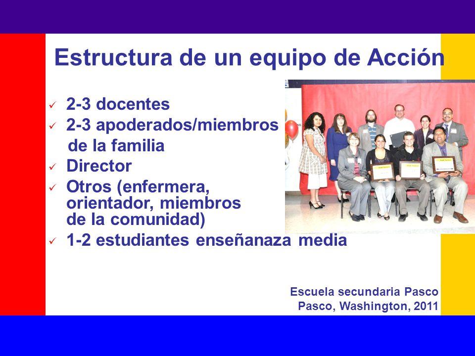 Estructura de un equipo de Acción