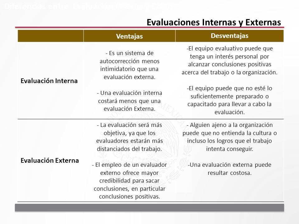 Evaluaciones Internas y Externas