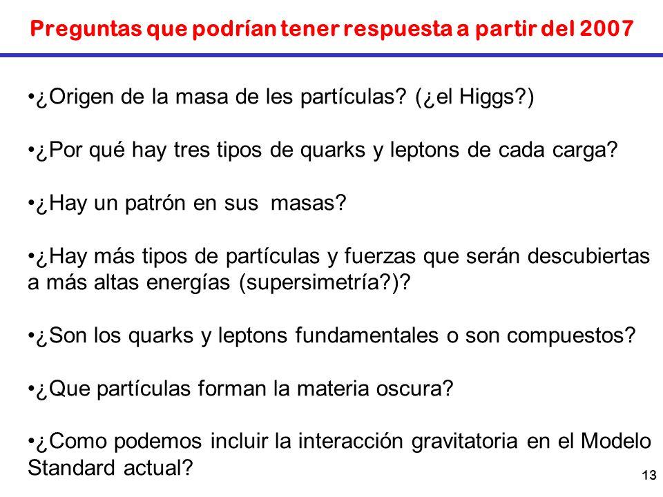 Preguntas que podrían tener respuesta a partir del 2007