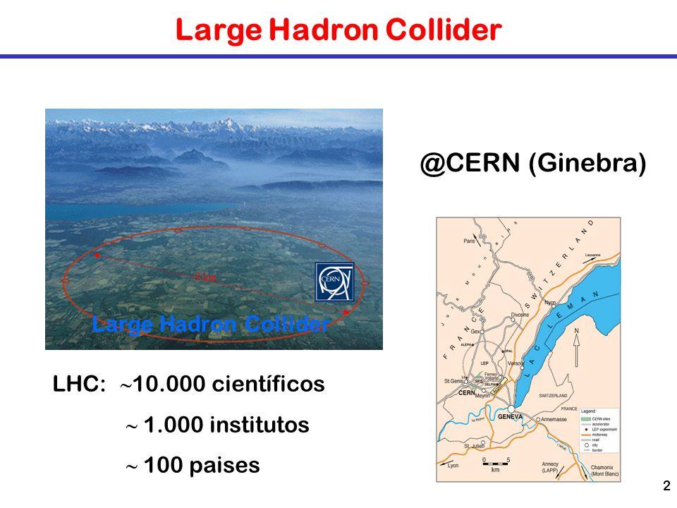 Large Hadron Collider @CERN (Ginebra) Large Hadron Collider