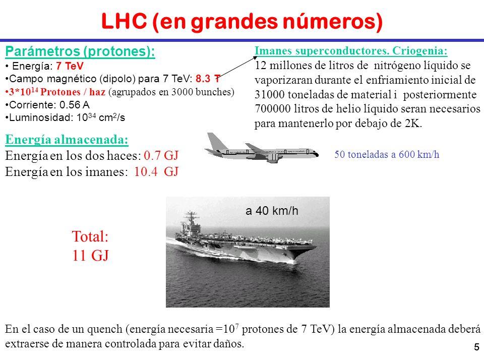 LHC (en grandes números)
