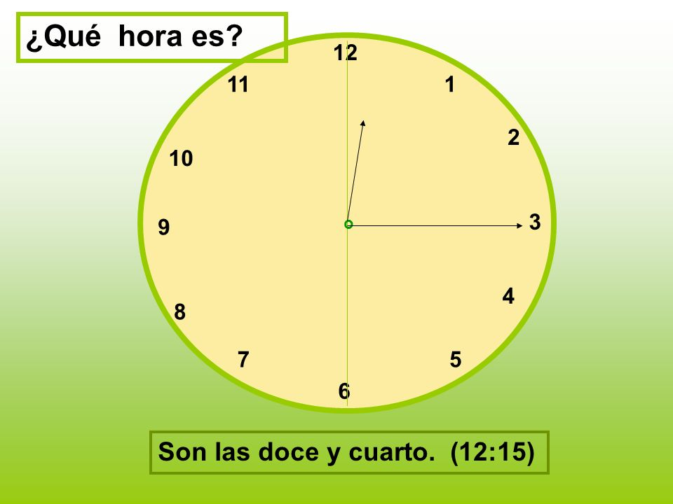 ¿Qué hora es Son las doce y cuarto. (12:15) 12 11 1 2 10 3 9 4 8 7 5