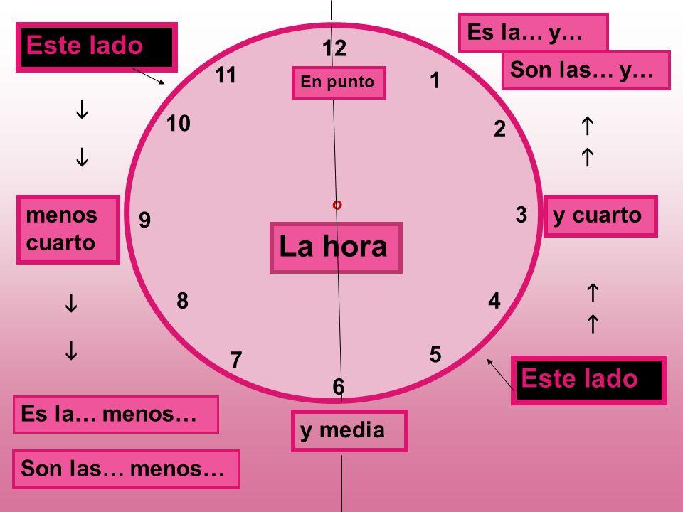 La hora Este lado i h h h h i Este lado Es la… y… 12 Son las… y… 11 1