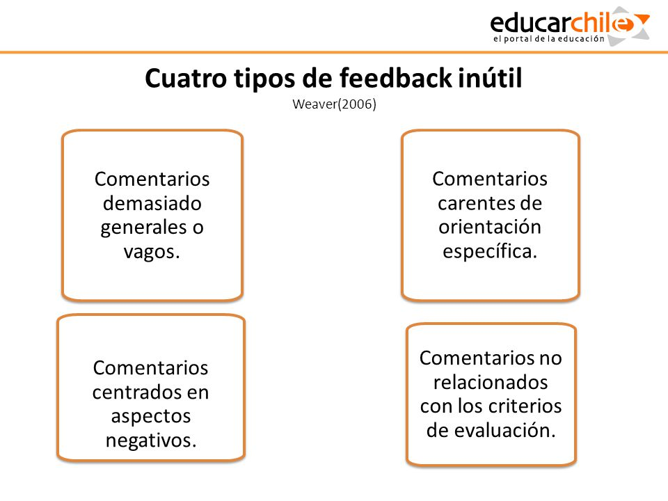 Cuatro tipos de feedback inútil Weaver(2006)