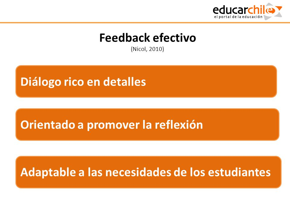 Feedback efectivo (Nicol, 2010)